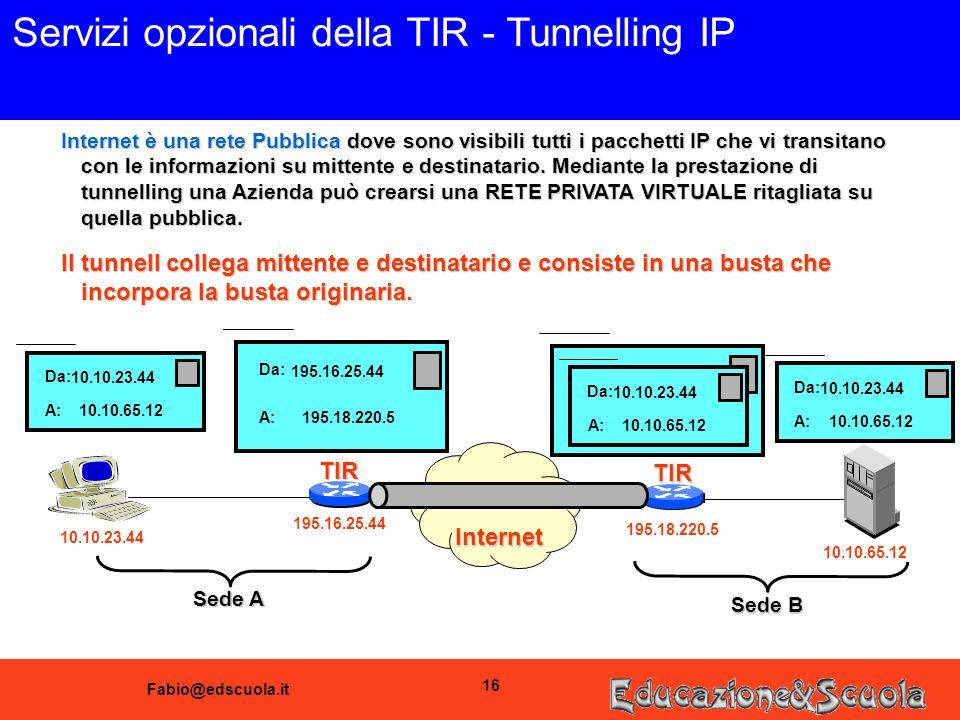 Fabio@edscuola.it 16 10.10.23.44 Da: 10.10.65.12A: 195.16.25.44 Da: 195.18.220.5A: Servizi opzionali della TIR - Tunnelling IP Internet è una rete Pubblica dove sono visibili tutti i pacchetti IP che vi transitano con le informazioni su mittente e destinatario.