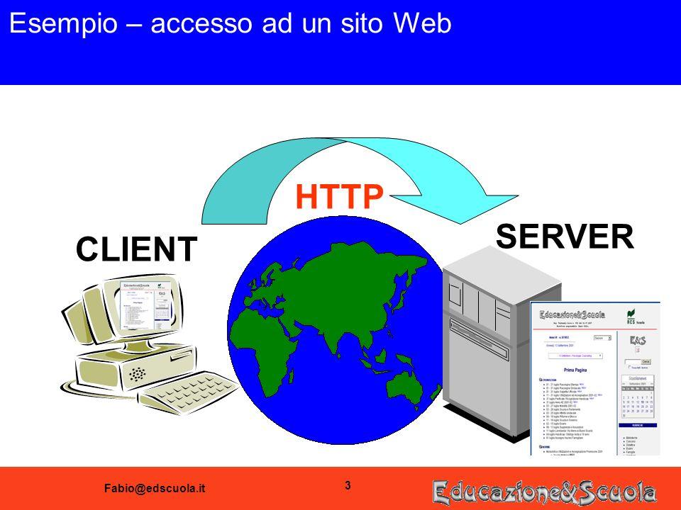 Fabio@edscuola.it 3 Esempio – accesso ad un sito Web CLIENT SERVER HTTP