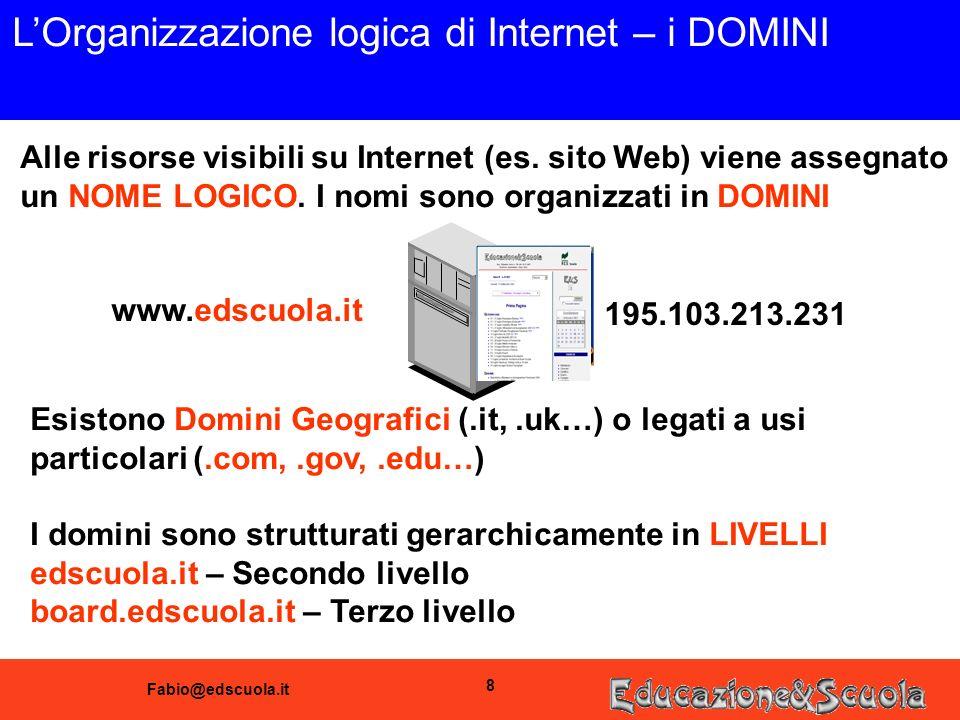 Fabio@edscuola.it 8 LOrganizzazione logica di Internet – i DOMINI Alle risorse visibili su Internet (es. sito Web) viene assegnato un NOME LOGICO. I n