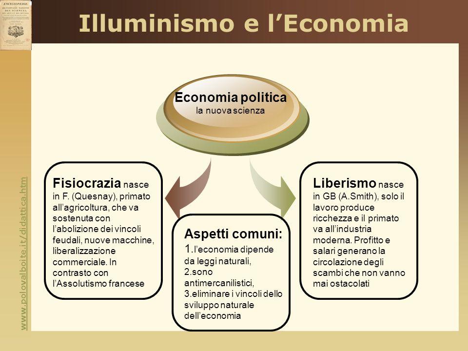 Illuminismo e lEconomia Fisiocrazia nasce in F. (Quesnay), primato allagricoltura, che va sostenuta con labolizione dei vincoli feudali, nuove macchin