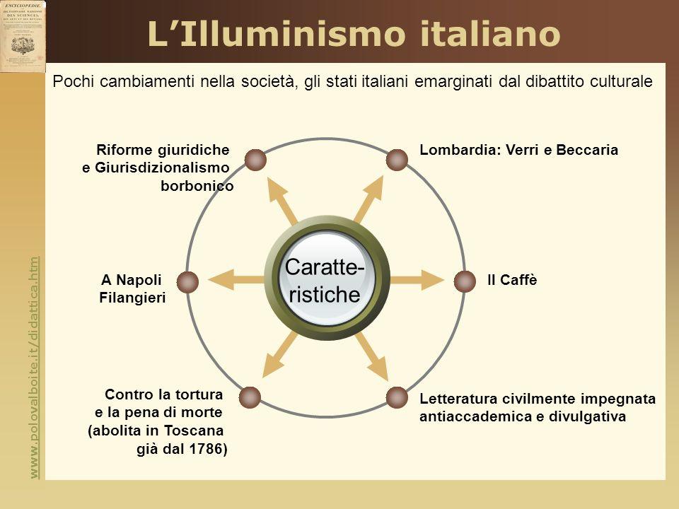 LIlluminismo italiano Lombardia: Verri e BeccariaRiforme giuridiche e Giurisdizionalismo borbonico Il Caffè Letteratura civilmente impegnata antiaccad