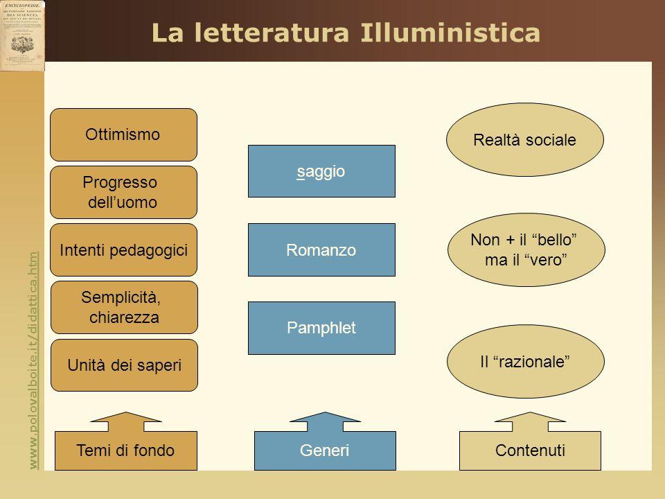 www.polovalboite.it/didattica.htm La letteratura Illuministica Ottimismo Progresso delluomo Intenti pedagogici Semplicità, chiarezza Unità dei saperi