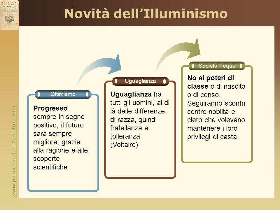 www.polovalboite.it/didattica.htm Novità dellIlluminismo Ottimismo Progresso sempre in segno positivo, il futuro sarà sempre migliore, grazie alla rag