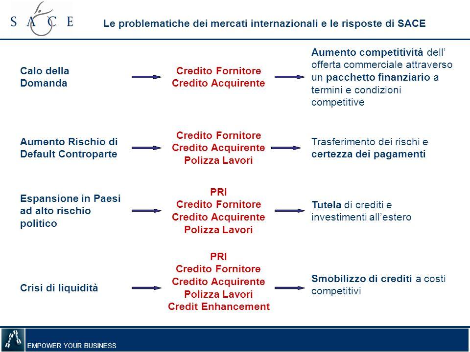EMPOWER YOUR BUSINESS Smobilizzo di crediti a costi competitivi Credito Fornitore Credito Acquirente Aumento competitività dell offerta commerciale at