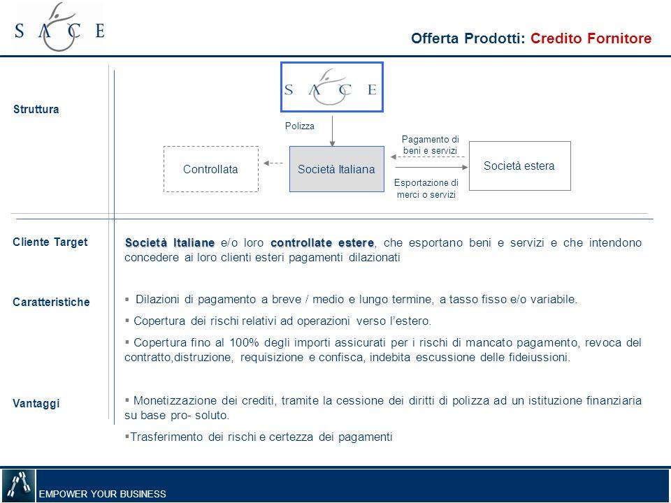 EMPOWER YOUR BUSINESS Offerta Prodotti: Credito Fornitore Struttura Cliente Target Caratteristiche Società Italianecontrollate estere Società Italiane