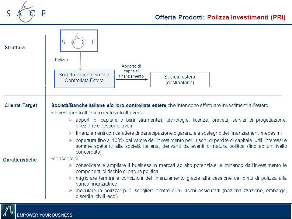 EMPOWER YOUR BUSINESS Polizza Offerta Prodotti: Polizza Investimenti (PRI) Struttura Società Italiana e/o sua Controllata Estera Società estera (desti