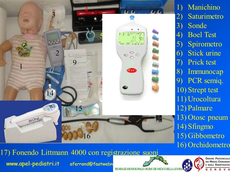 www.apel-pediatri.it aferrand@fastwebnet.it 1 1)Manichino 2)Saturimetro 3)Sonde 4)Boel Test 5)Spirometro 6)Stick urine 7)Prick test 8)Immunocap 9)PCR