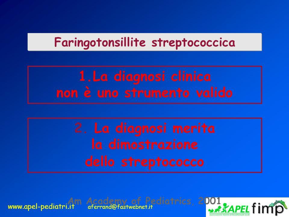 www.apel-pediatri.it aferrand@fastwebnet.it 1.La diagnosi clinica non è uno strumento valido Faringotonsillite streptococcica 2. La diagnosi merita la