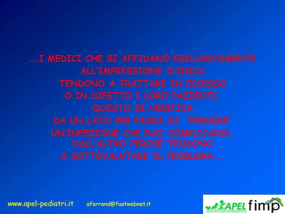 www.apel-pediatri.it aferrand@fastwebnet.it ….I MEDICI CHE SI AFFIDANO ESCLUSIVAMENTE ALLIMPRESSIONE CLINICA TENDONO A TRATTARE IN ECCESSO O IN DIFETT