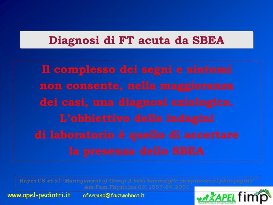 www.apel-pediatri.it aferrand@fastwebnet.it Diagnosi di FT acuta da SBEA Il complesso dei segni e sintomi non consente, nella maggioranza dei casi, un