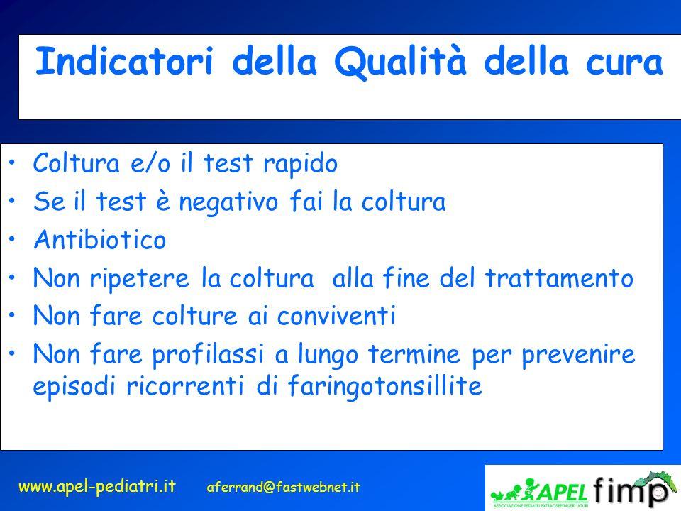 www.apel-pediatri.it aferrand@fastwebnet.it Indicatori della Qualità della cura Coltura e/o il test rapido Se il test è negativo fai la coltura Antibi