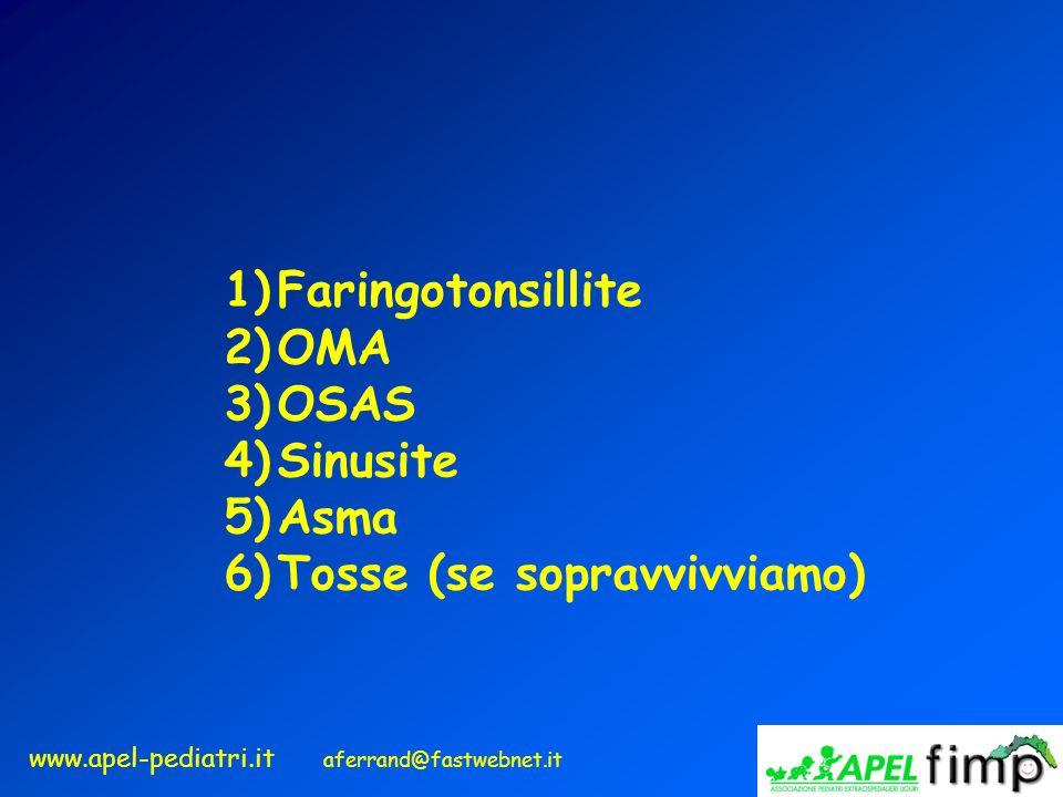 www.apel-pediatri.it aferrand@fastwebnet.it Bambino con f.tonsillite SENZA patologie aggravanti Score di McIsaac modificato 0 - 1 2 3 4 NO TEST SINTOMATICI FOLLOW UP BASSO SOSPETTO STREPTOC.