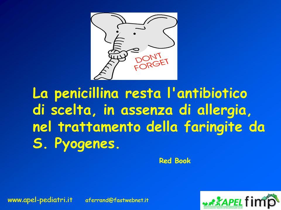 www.apel-pediatri.it aferrand@fastwebnet.it La penicillina resta l'antibiotico di scelta, in assenza di allergia, nel trattamento della faringite da S