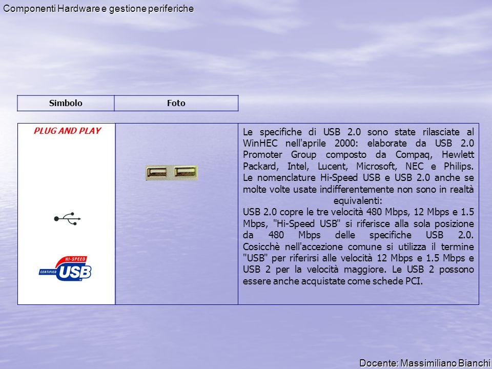 Docente: Massimiliano Bianchi Componenti Hardware e gestione periferiche Le specifiche di USB 2.0 sono state rilasciate al WinHEC nell'aprile 2000: el