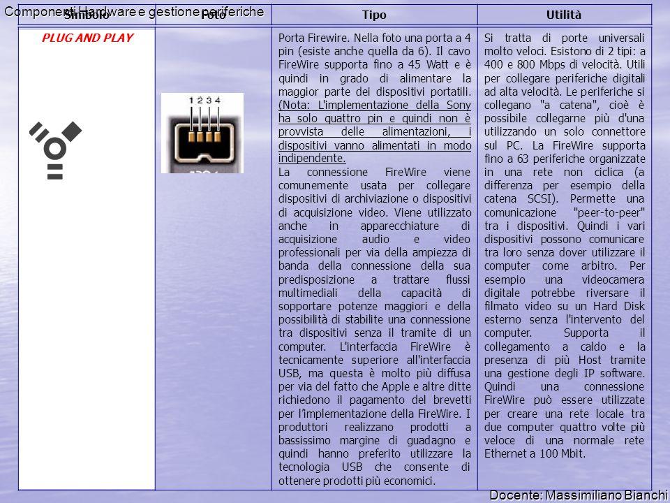Docente: Massimiliano Bianchi Componenti Hardware e gestione periferiche PLUG AND PLAYPorta Firewire. Nella foto una porta a 4 pin (esiste anche quell