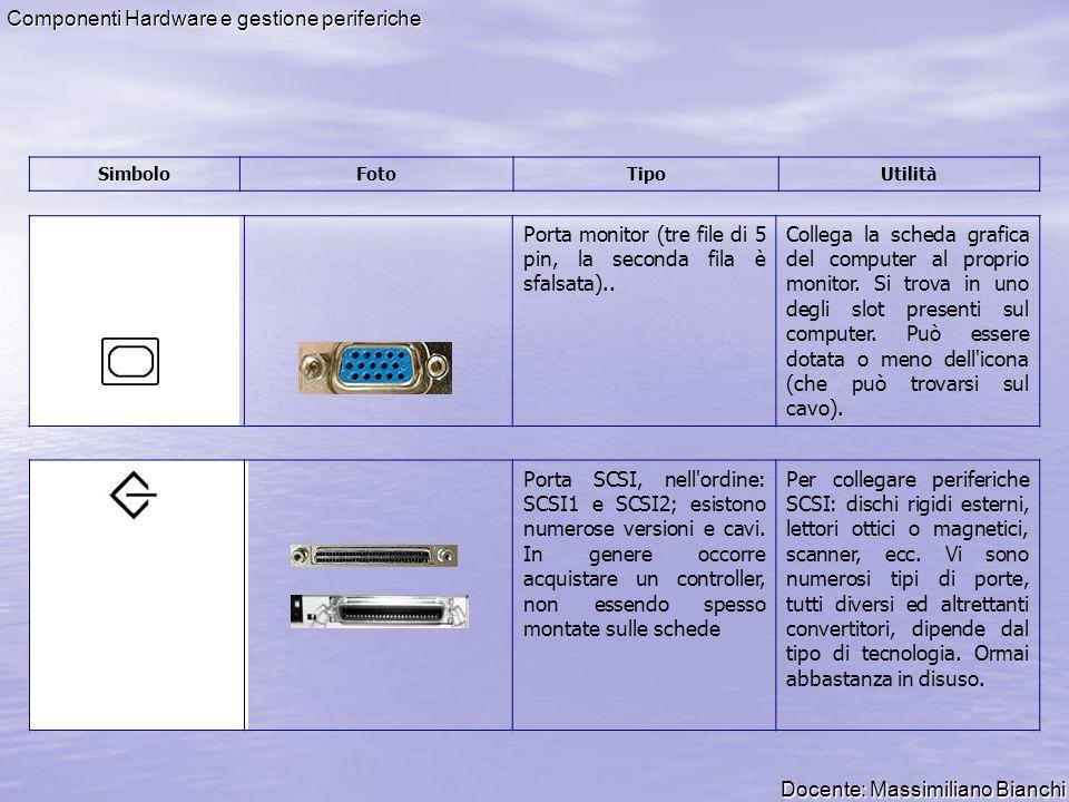 Docente: Massimiliano Bianchi Componenti Hardware e gestione periferiche Porta SCSI, nell'ordine: SCSI1 e SCSI2; esistono numerose versioni e cavi. In