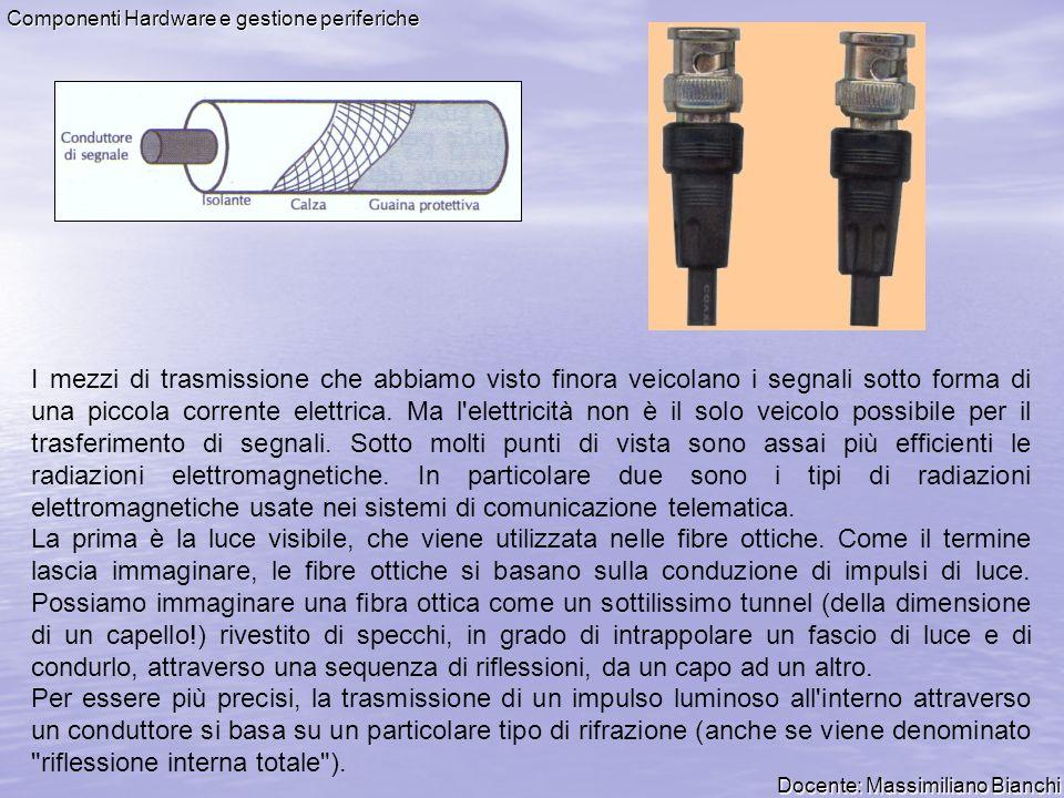 Docente: Massimiliano Bianchi Componenti Hardware e gestione periferiche I mezzi di trasmissione che abbiamo visto finora veicolano i segnali sotto fo
