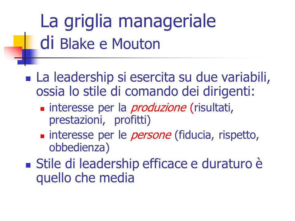 La griglia manageriale di Blake e Mouton La leadership si esercita su due variabili, ossia lo stile di comando dei dirigenti: interesse per la produzi