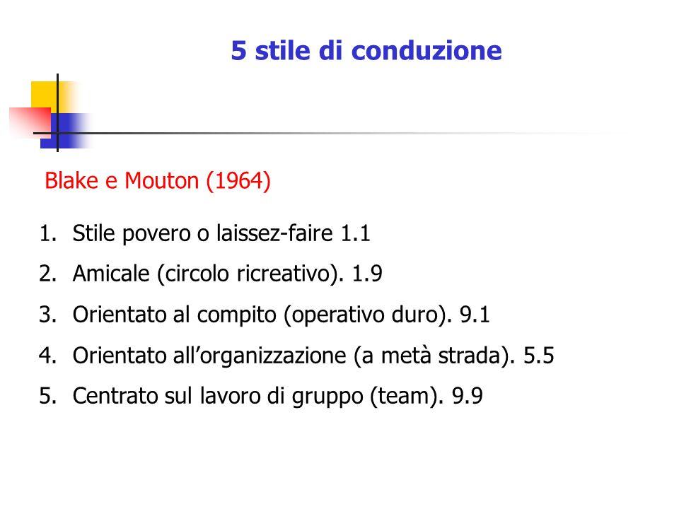 5 stile di conduzione Blake e Mouton (1964) 1.Stile povero o laissez-faire 1.1 2.Amicale (circolo ricreativo). 1.9 3.Orientato al compito (operativo d