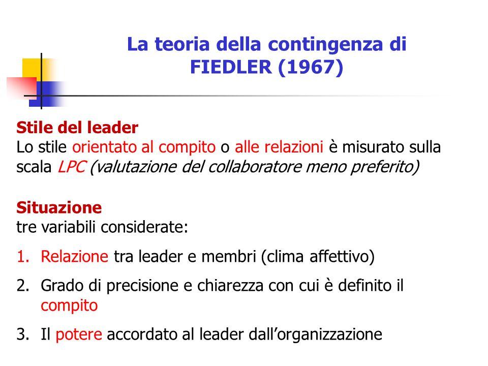 La teoria della contingenza di FIEDLER (1967) Situazione tre variabili considerate: 1.Relazione tra leader e membri (clima affettivo) 2.Grado di preci