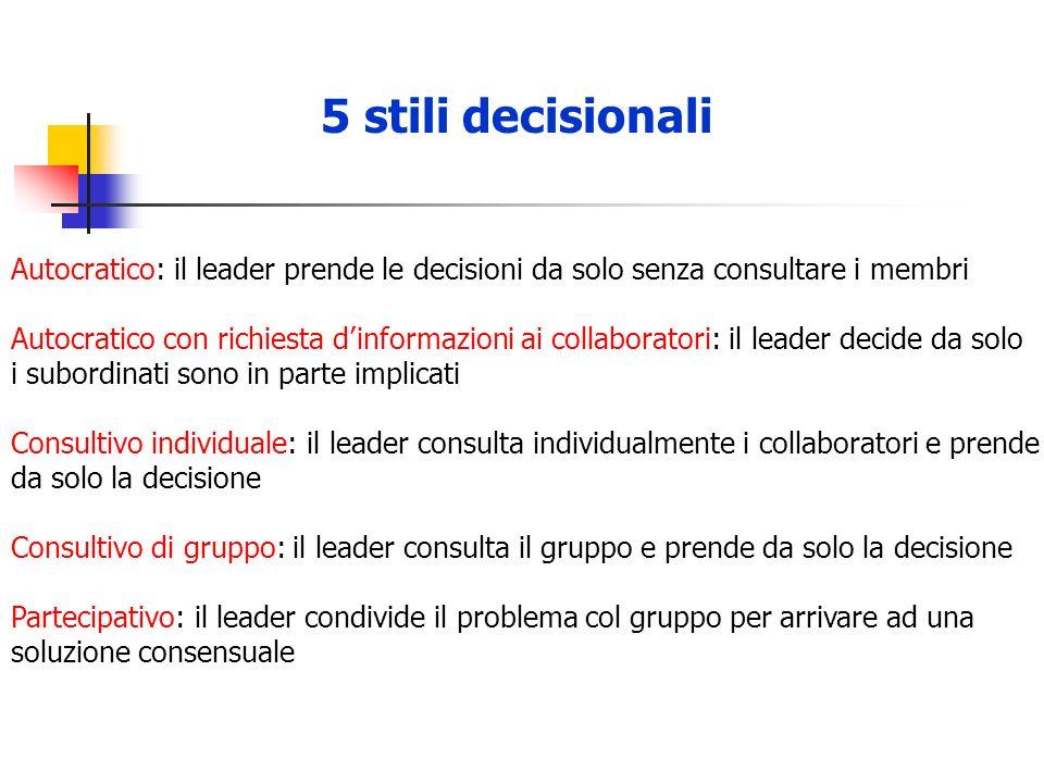 Autocratico: il leader prende le decisioni da solo senza consultare i membri Autocratico con richiesta dinformazioni ai collaboratori: il leader decid