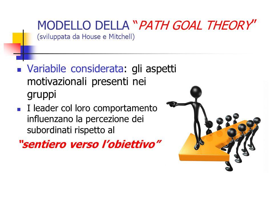 MODELLO DELLA PATH GOAL THEORY (sviluppata da House e Mitchell) Variabile considerata: gli aspetti motivazionali presenti nei gruppi I leader col loro
