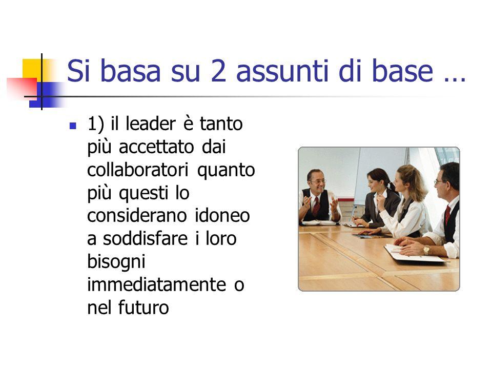Si basa su 2 assunti di base … 1) il leader è tanto più accettato dai collaboratori quanto più questi lo considerano idoneo a soddisfare i loro bisogn