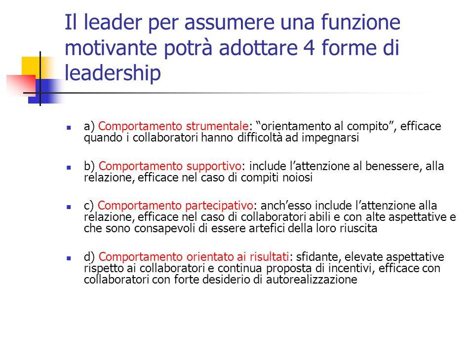 Il leader per assumere una funzione motivante potrà adottare 4 forme di leadership a) Comportamento strumentale: orientamento al compito, efficace qua