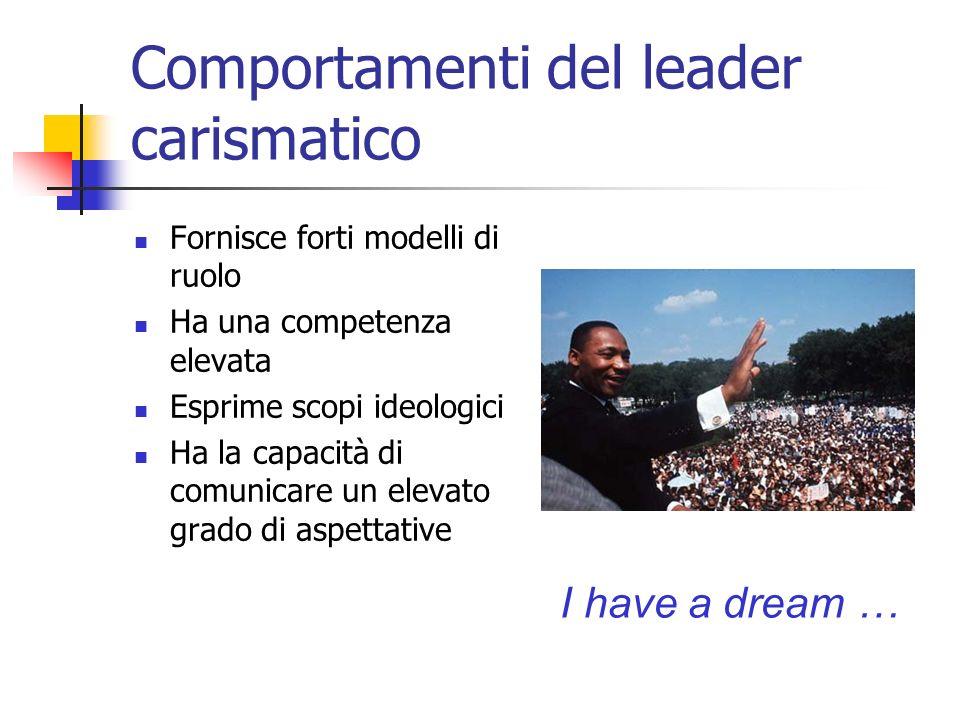 Comportamenti del leader carismatico Fornisce forti modelli di ruolo Ha una competenza elevata Esprime scopi ideologici Ha la capacità di comunicare u