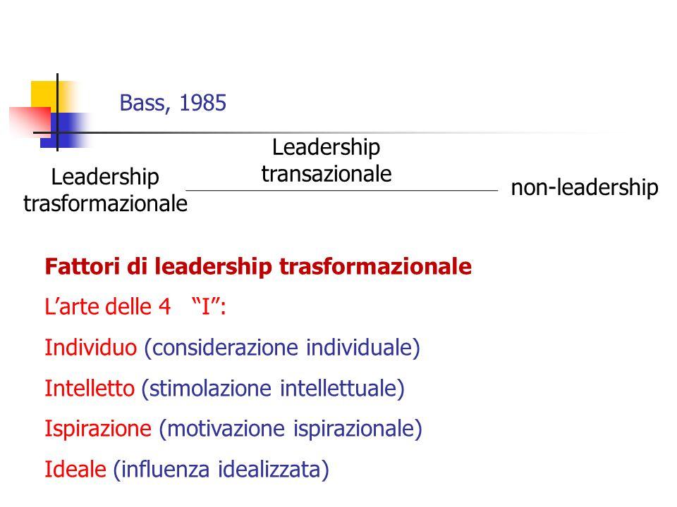 Fattori di leadership trasformazionale Larte delle 4 I: Individuo (considerazione individuale) Intelletto (stimolazione intellettuale) Ispirazione (mo