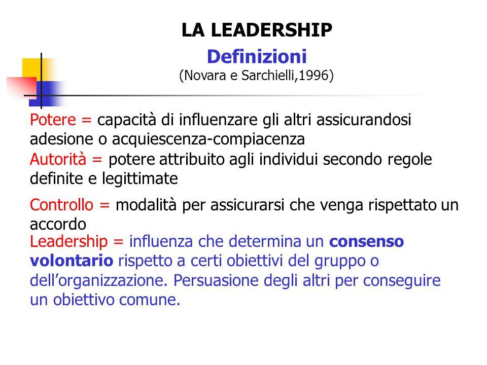 LA LEADERSHIP Definizioni (Novara e Sarchielli,1996) Potere = capacità di influenzare gli altri assicurandosi adesione o acquiescenza-compiacenza Auto