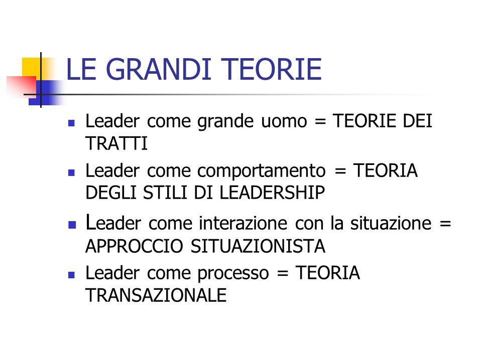 TEORIA DEI TRATTI O TEORIA DEL GRANDE UOMO Leader si nasce, non si diventa ….