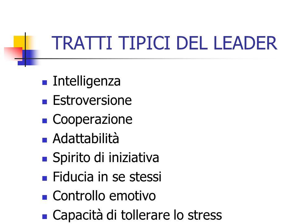 TRATTI TIPICI DEL LEADER Intelligenza Estroversione Cooperazione Adattabilità Spirito di iniziativa Fiducia in se stessi Controllo emotivo Capacità di