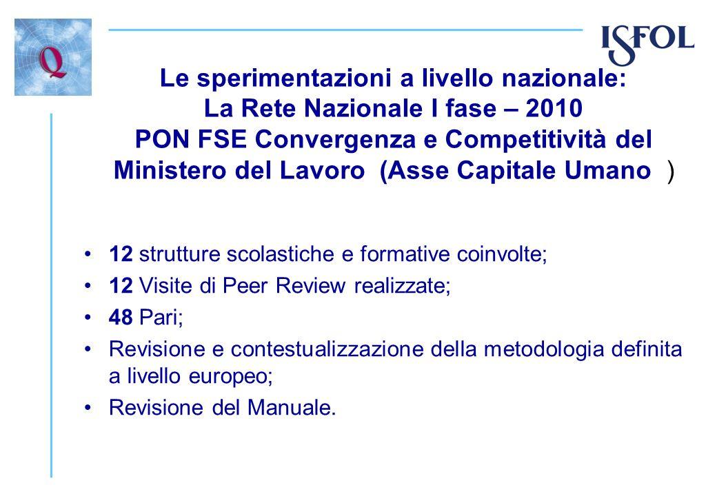 Le sperimentazioni a livello nazionale: La Rete Nazionale I fase – 2010 PON FSE Convergenza e Competitività del Ministero del Lavoro (Asse Capitale Um