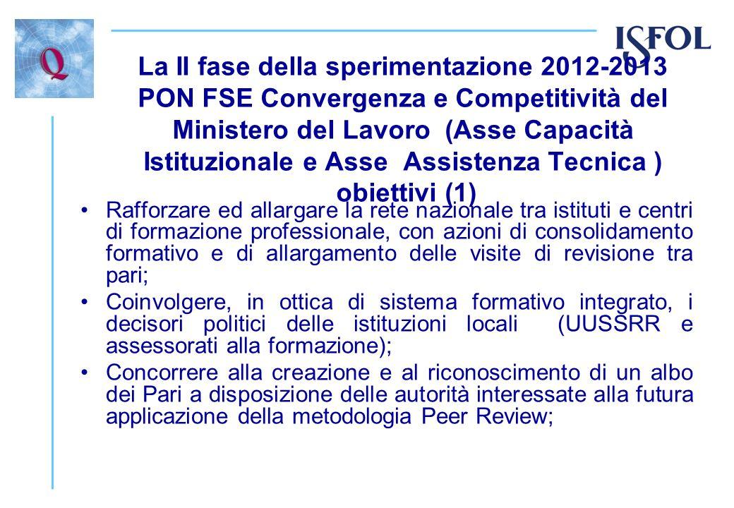 La II fase della sperimentazione 2012-2013 PON FSE Convergenza e Competitività del Ministero del Lavoro (Asse Capacità Istituzionale e Asse Assistenza
