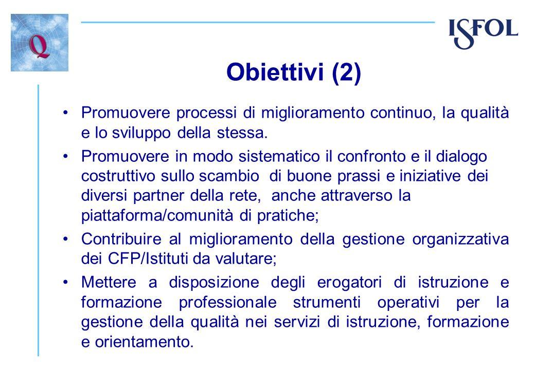 Obiettivi (2) Promuovere processi di miglioramento continuo, la qualità e lo sviluppo della stessa. Promuovere in modo sistematico il confronto e il d