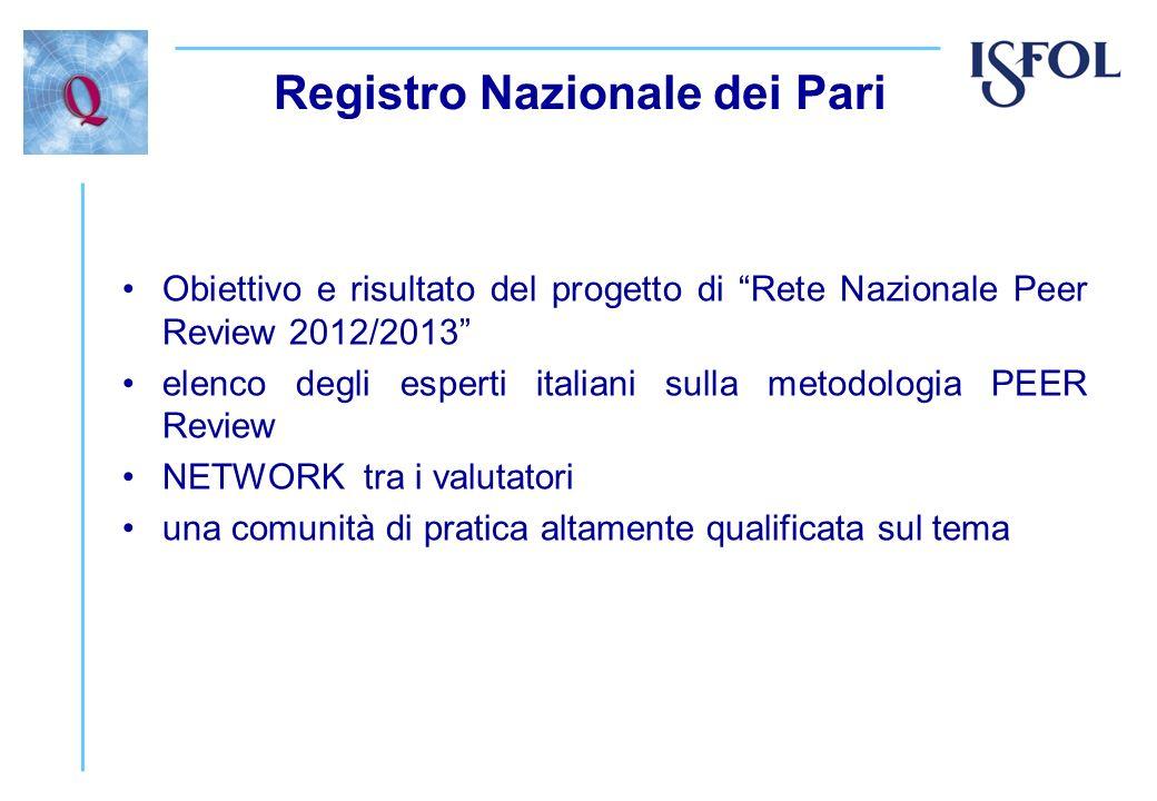 Registro Nazionale dei Pari Obiettivo e risultato del progetto di Rete Nazionale Peer Review 2012/2013 elenco degli esperti italiani sulla metodologia