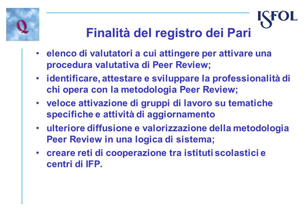 Finalità del registro dei Pari elenco di valutatori a cui attingere per attivare una procedura valutativa di Peer Review; identificare, attestare e sv
