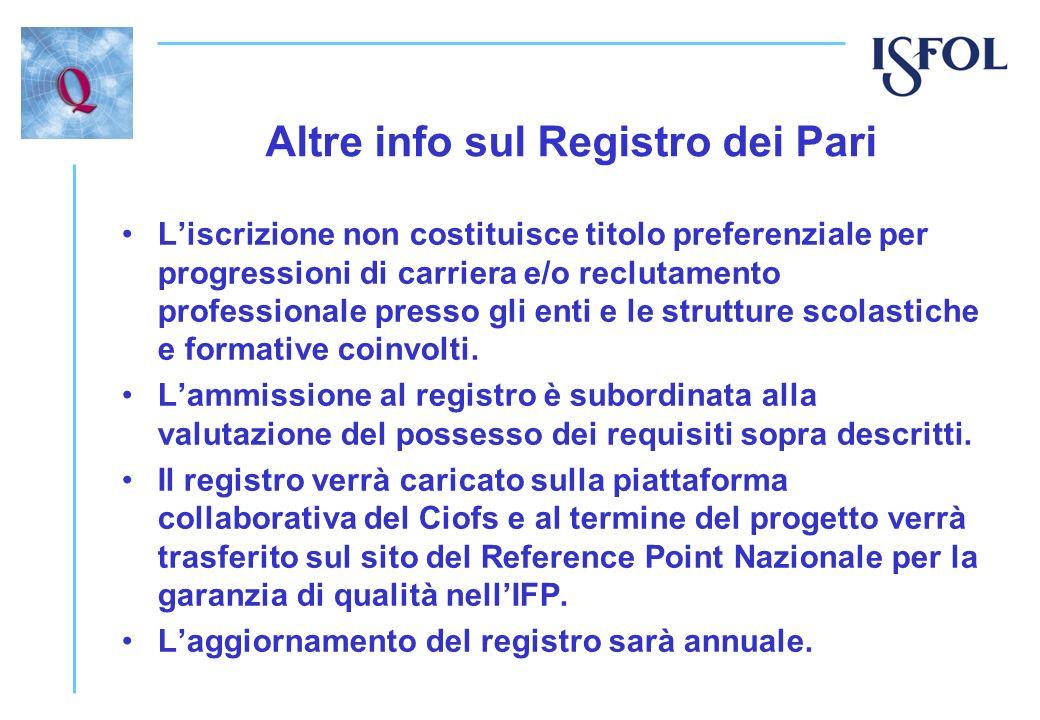 Altre info sul Registro dei Pari Liscrizione non costituisce titolo preferenziale per progressioni di carriera e/o reclutamento professionale presso g