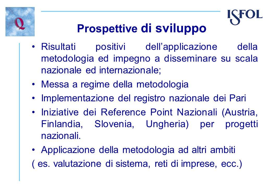 Prospettive di sviluppo Risultati positivi dellapplicazione della metodologia ed impegno a disseminare su scala nazionale ed internazionale; Messa a r