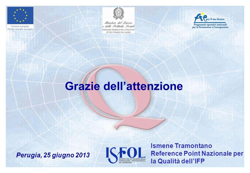 Grazie dellattenzione Perugia, 25 giugno 2013 Ismene Tramontano Reference Point Nazionale per la Qualità dellIFP