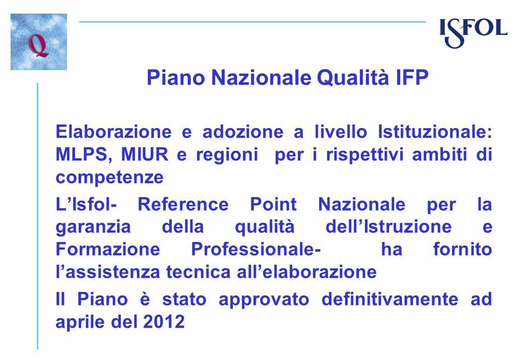 Piano Nazionale Qualità IFP Elaborazione e adozione a livello Istituzionale: MLPS, MIUR e regioni per i rispettivi ambiti di competenze LIsfol- Refere
