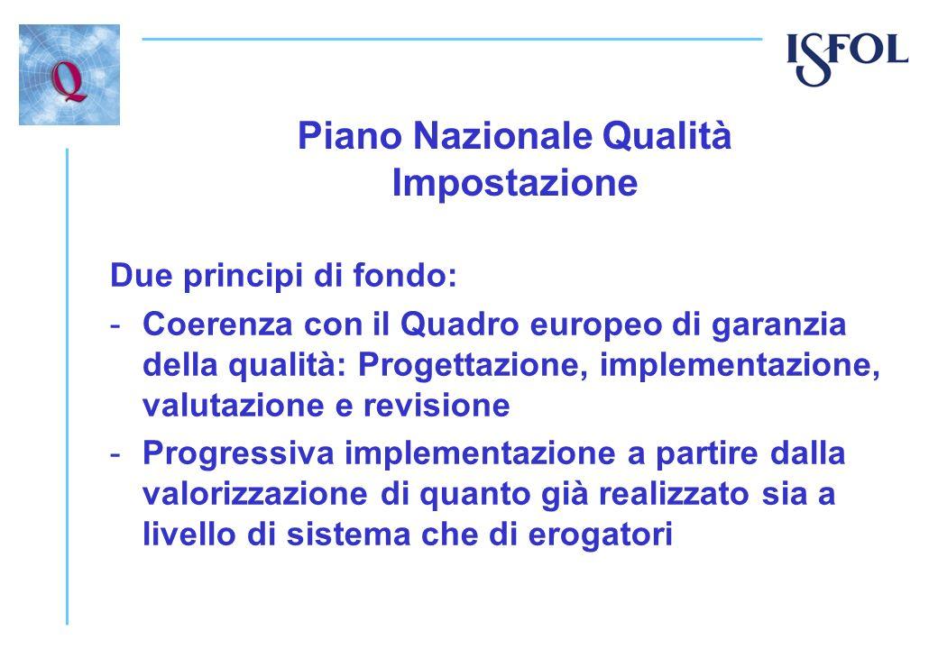Piano Nazionale Qualità Impostazione Due principi di fondo: -Coerenza con il Quadro europeo di garanzia della qualità: Progettazione, implementazione,