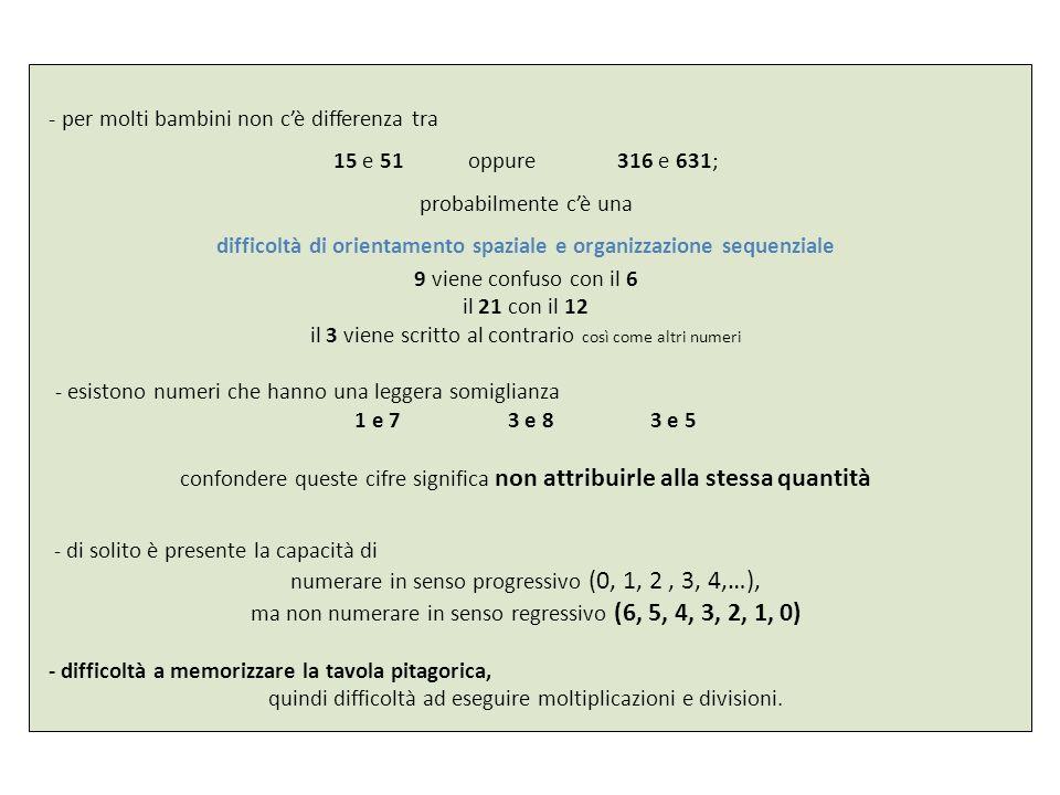 - per molti bambini non cè differenza tra 15 e 51 oppure 316 e 631; probabilmente cè una difficoltà di orientamento spaziale e organizzazione sequenzi