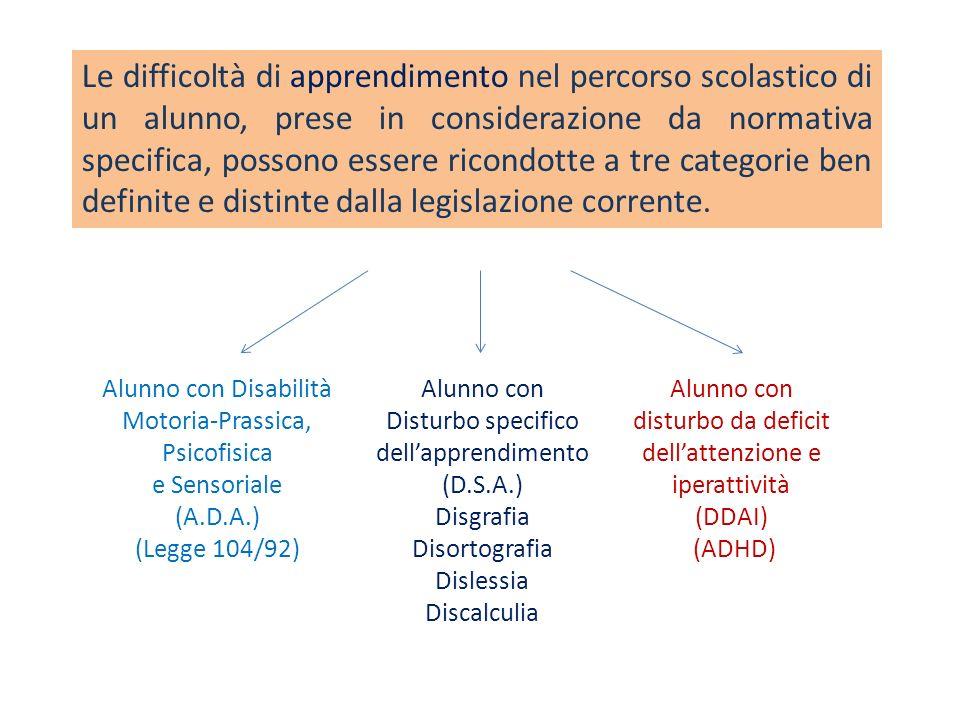 Le difficoltà di apprendimento nel percorso scolastico di un alunno, prese in considerazione da normativa specifica, possono essere ricondotte a tre c