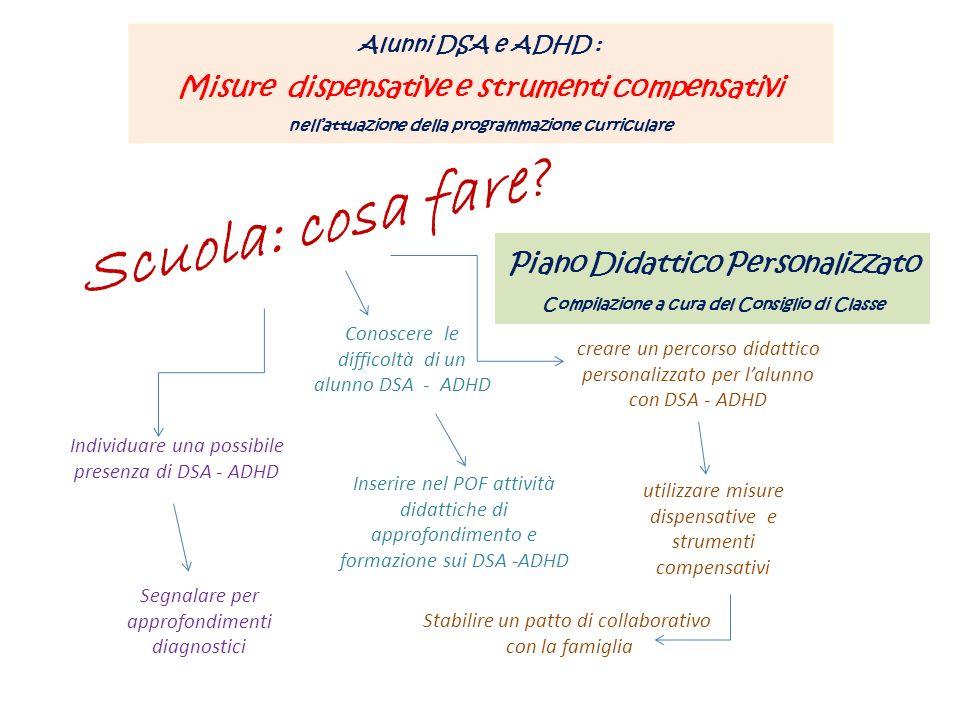 Individuare una possibile presenza di DSA - ADHD Segnalare per approfondimenti diagnostici Inserire nel POF attività didattiche di approfondimento e f