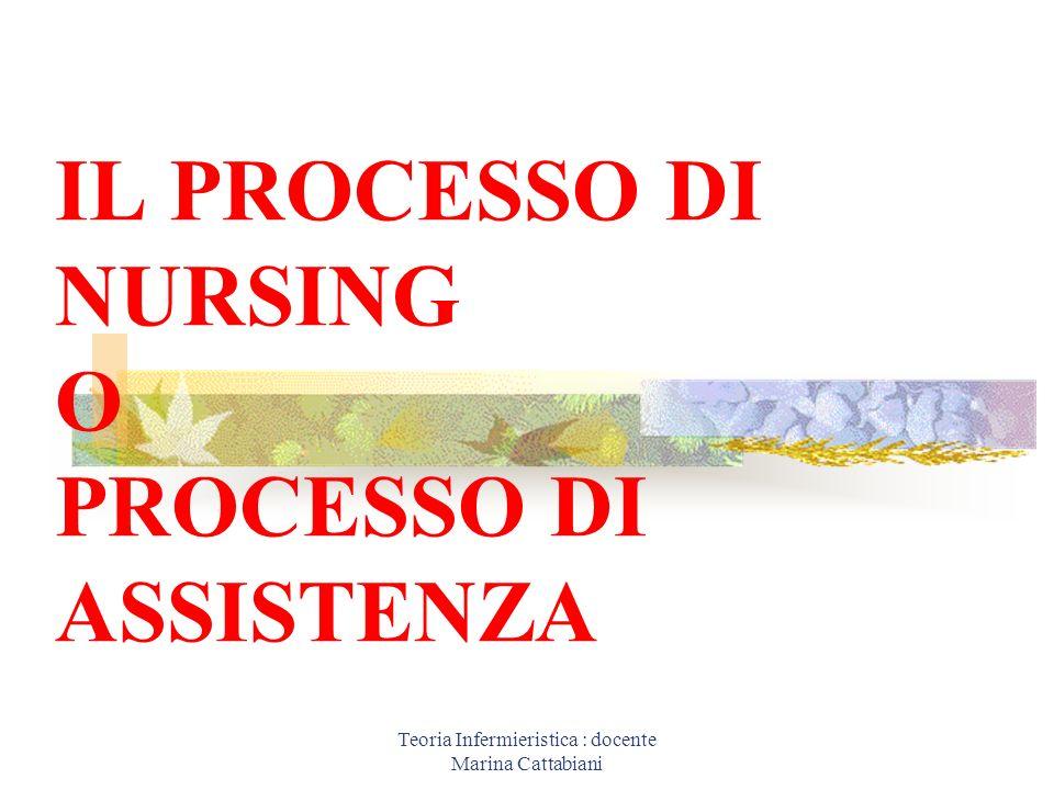 Teoria Infermieristica : docente Marina Cattabiani IL PROCESSO DI NURSING O PROCESSO DI ASSISTENZA