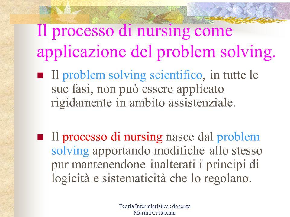 Teoria Infermieristica : docente Marina Cattabiani Il processo di nursing come applicazione del problem solving. Il problem solving scientifico, in tu