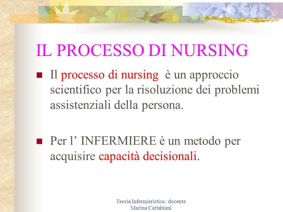 Teoria Infermieristica : docente Marina Cattabiani IL PROCESSO DI NURSING Il processo di nursing è un approccio scientifico per la risoluzione dei pro