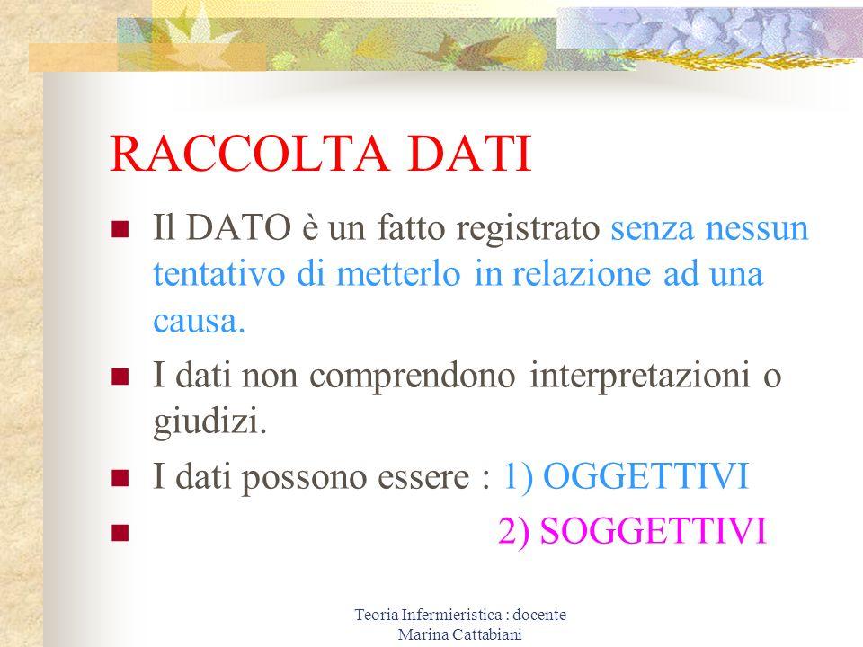Teoria Infermieristica : docente Marina Cattabiani RACCOLTA DATI Il DATO è un fatto registrato senza nessun tentativo di metterlo in relazione ad una
